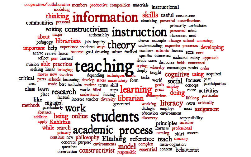 teaching philosophy via the internet essay What is your teaching philosophy teachers have an enormous impact on a student's development, especially during elementary school years where there is one primary teacher for the entire year.